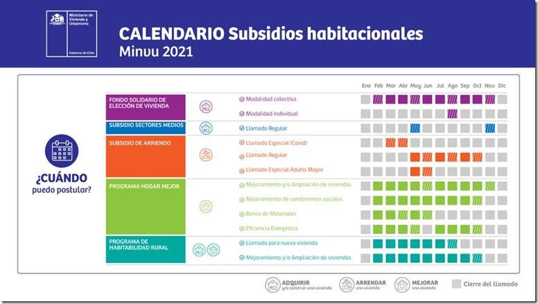 Calendario fechas subsidios 2021